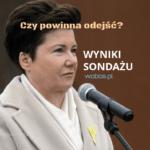 """WYNIKI SONDAŻU – """"Afera warszawska"""" – 1486 głosów Internautów"""