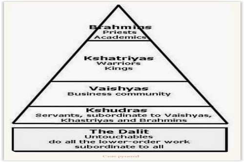 piramida-kastowa