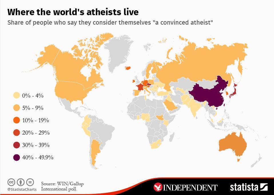 statystyka religia