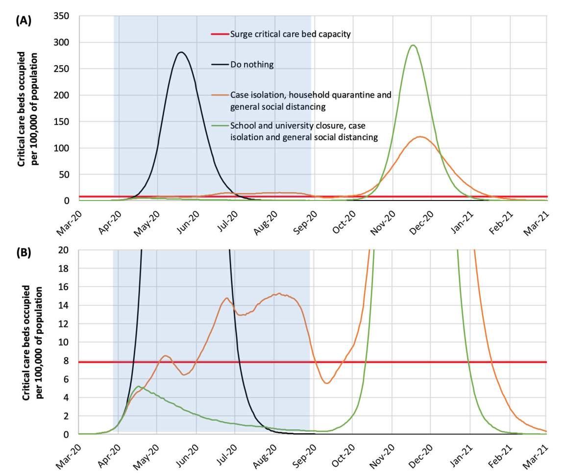 Raport Imperial College Londoon na temat koronawirusa