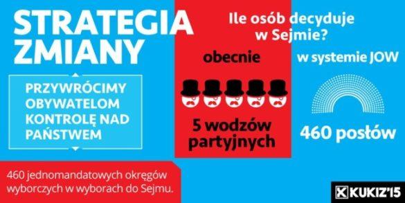 UJAWNIMY strategię Ruchu Kukiza. Polsce potrzebna jest radykalna zmiana ustrojowa