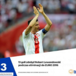 Skandal na linii Platforma Obywatelska – Robert Lewandowski
