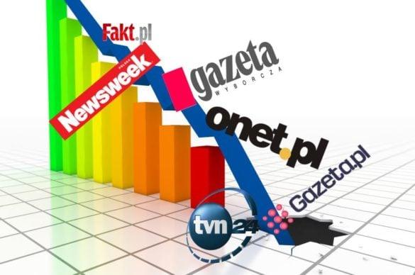 """Większość portali internetowych tzw. """"głównego nurtu"""" traci drastycznie na popularności."""